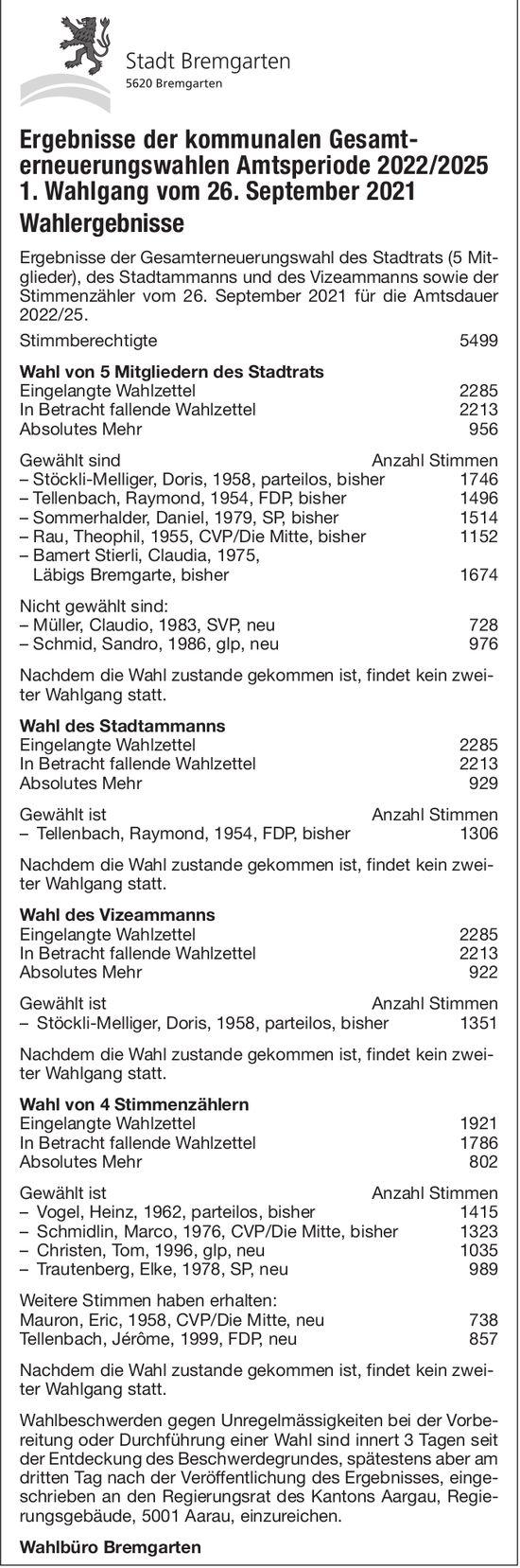 Stadt Bremgarten - Ergebnisse der kommunalen Gesamter neuerungswahlen, 1. Wahlgang, Wahlergebnisse