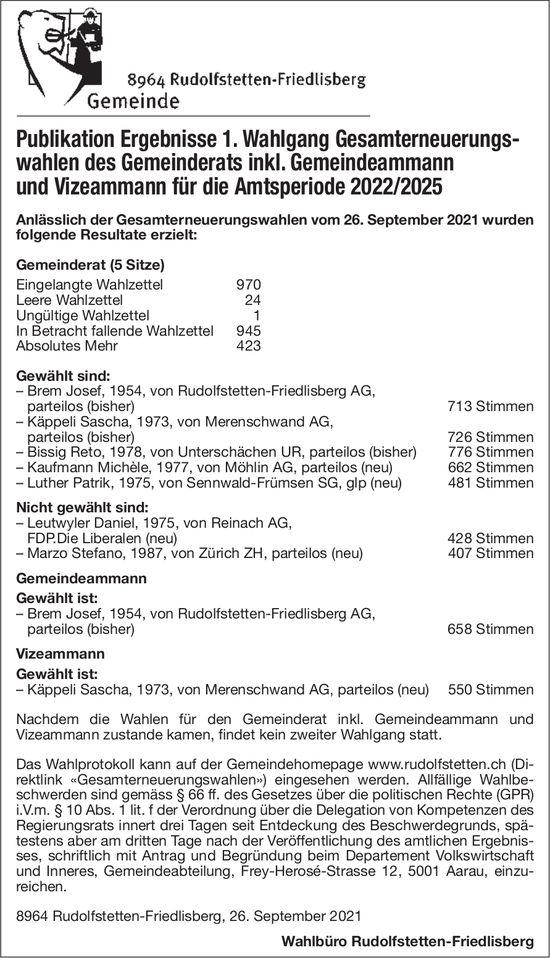 Rudolfstetten-Friedlisberg - Ergebnisse 1. Wahlgang Gesamterneuerungswahlen