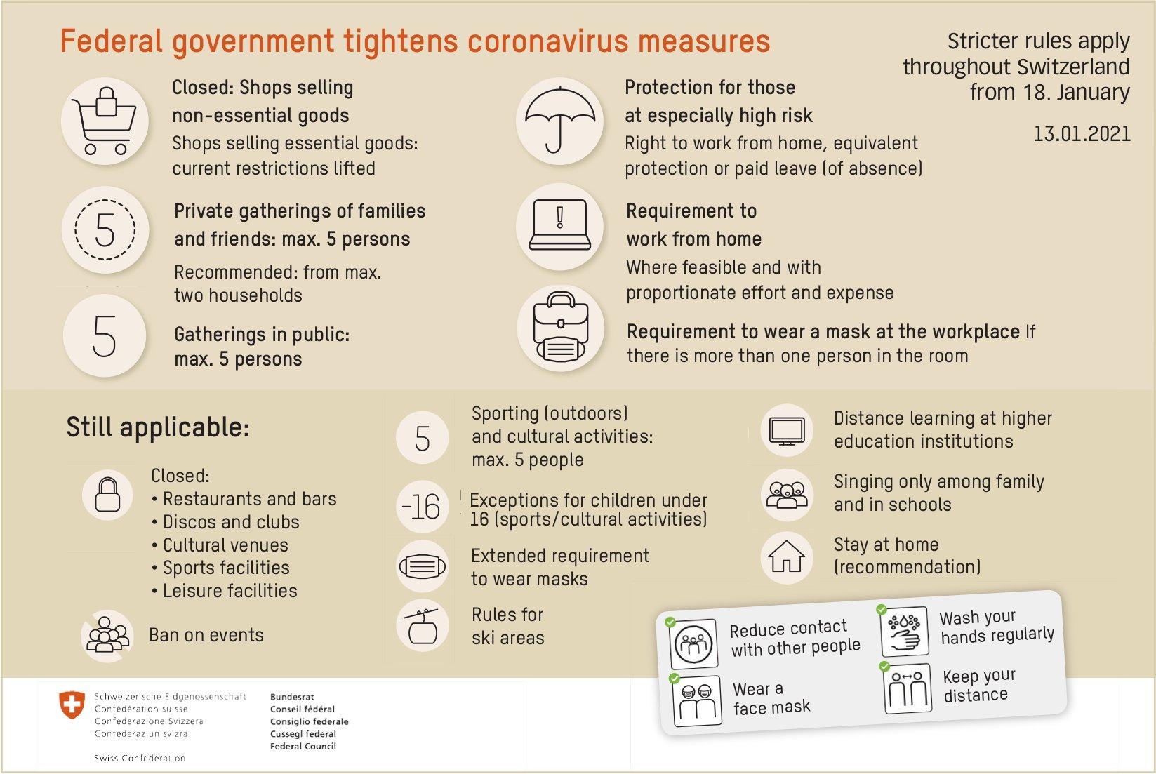 Federal Council - Federal government tightens coronavirus measures