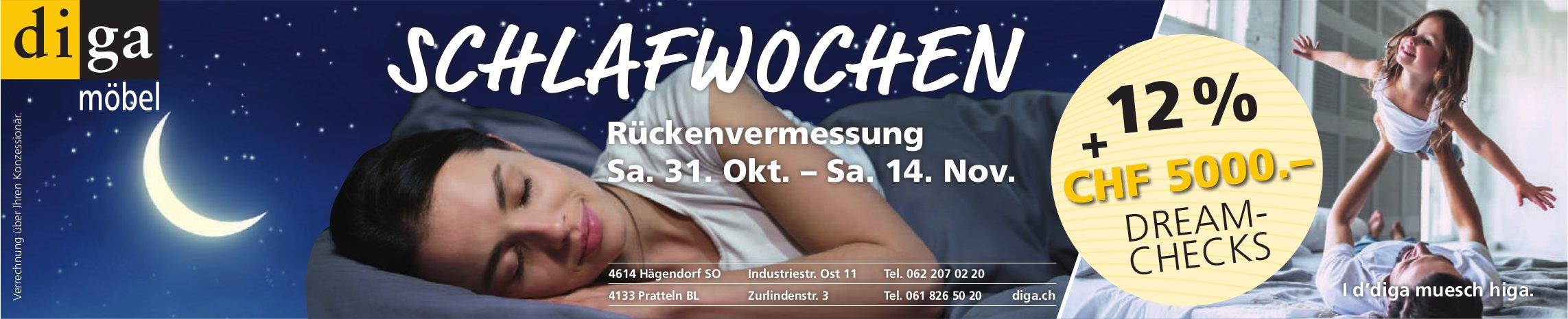 Schlafwochen, Rückenvermessung, 31. Oktober bis 14. November, diga Möbel
