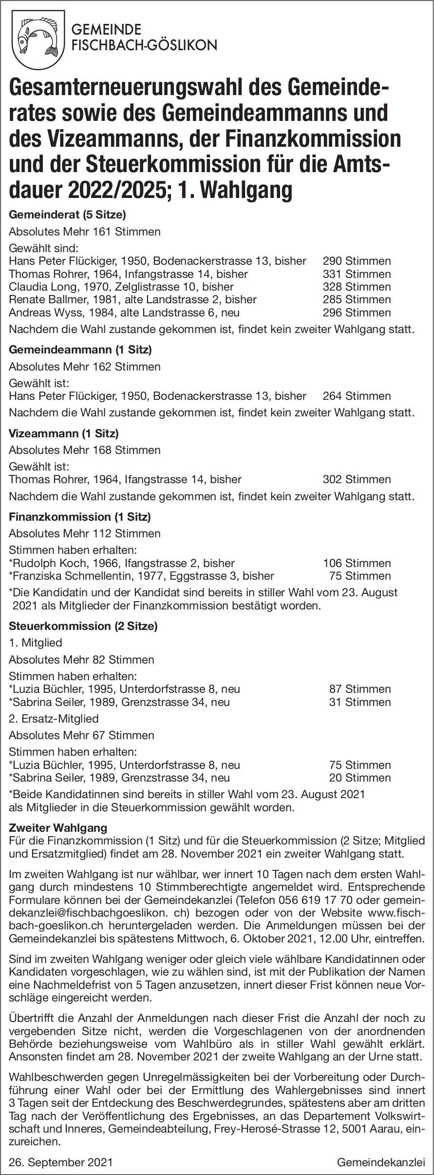 Gemeinde, Fischbach-Göslikon - Gesamterneuerungswahl; 1. Wahlgang