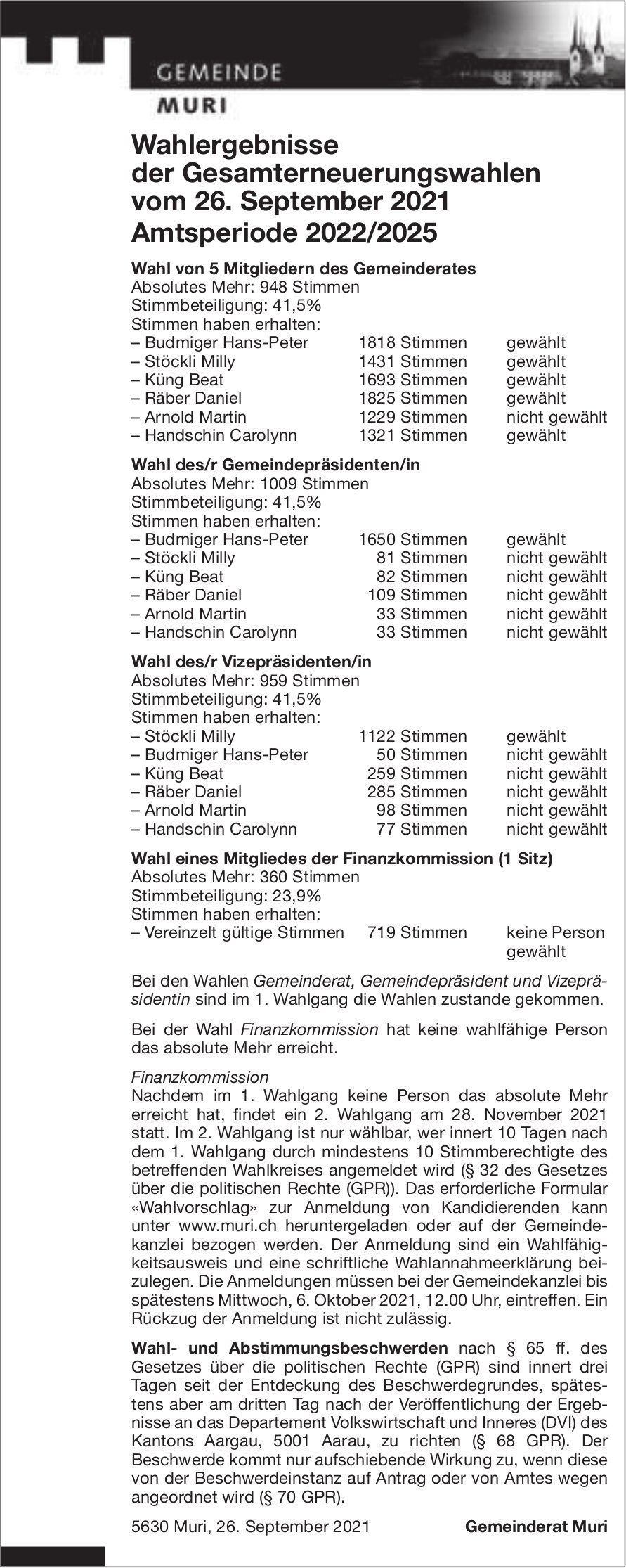 Gemeinde Muri -  Wahlergebnisse der Gesamterneuerungswahlen