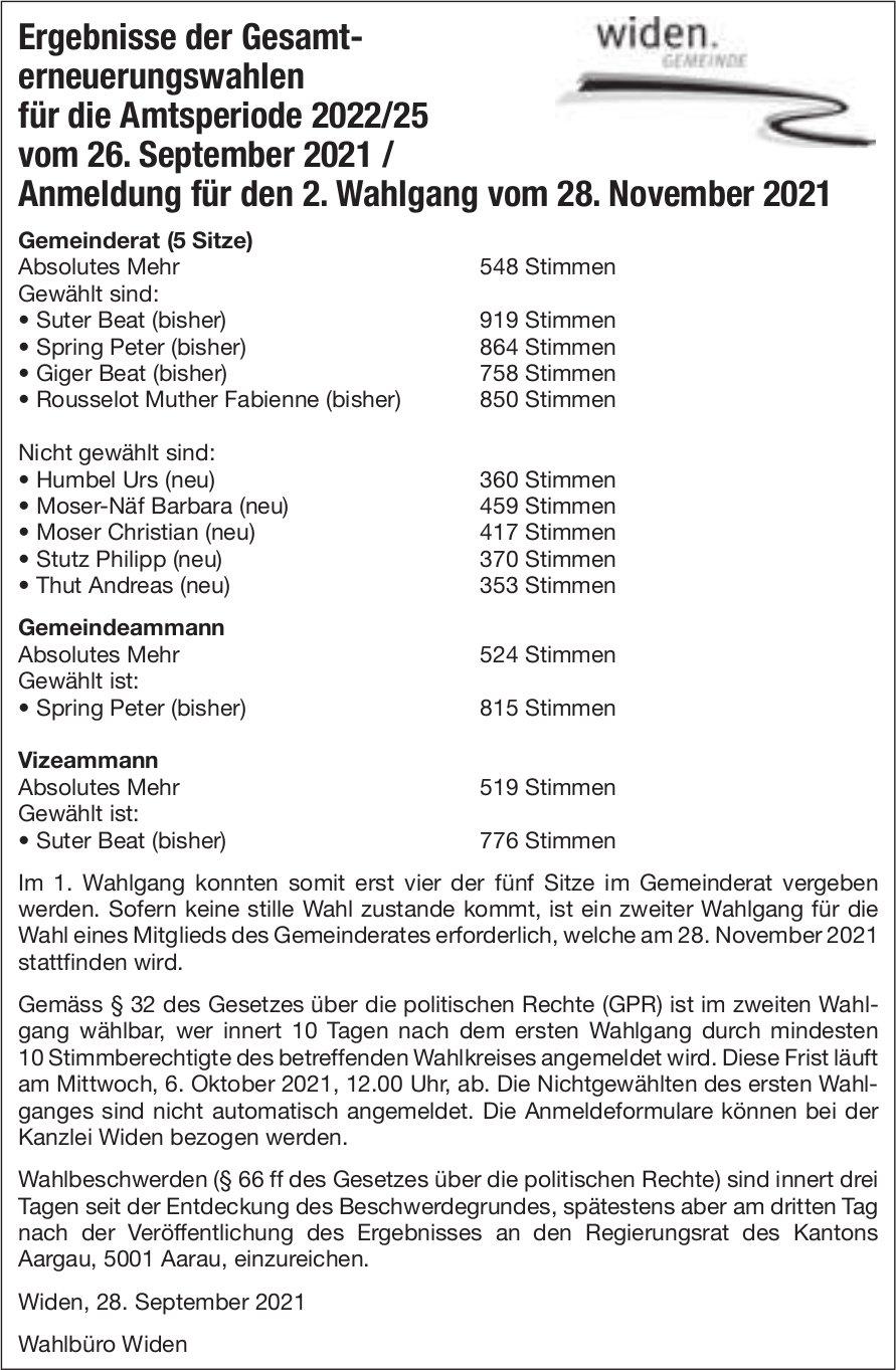 Gemeinde, Widen - Ergebnisse der Gesamterneuerungswahlen / Anmeldung für den 2. Wahlgang